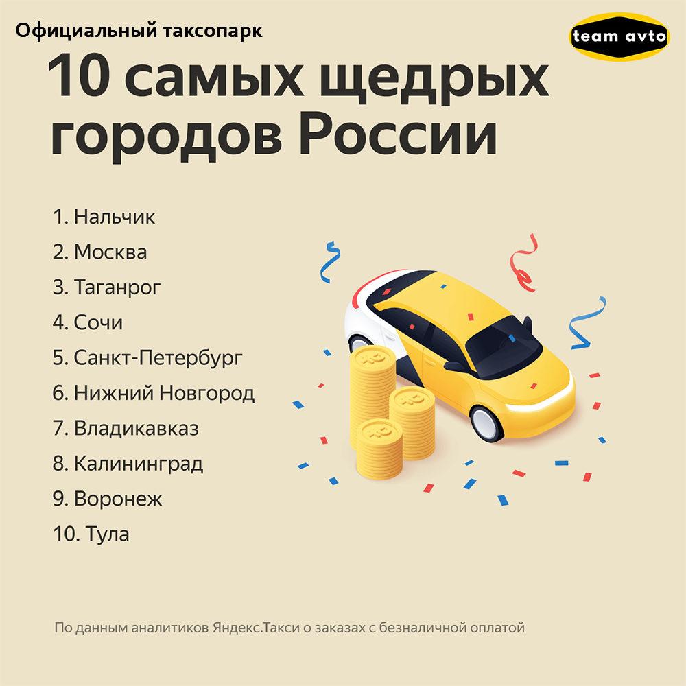 10 Самых щедрых городов (Чаевые водителям)