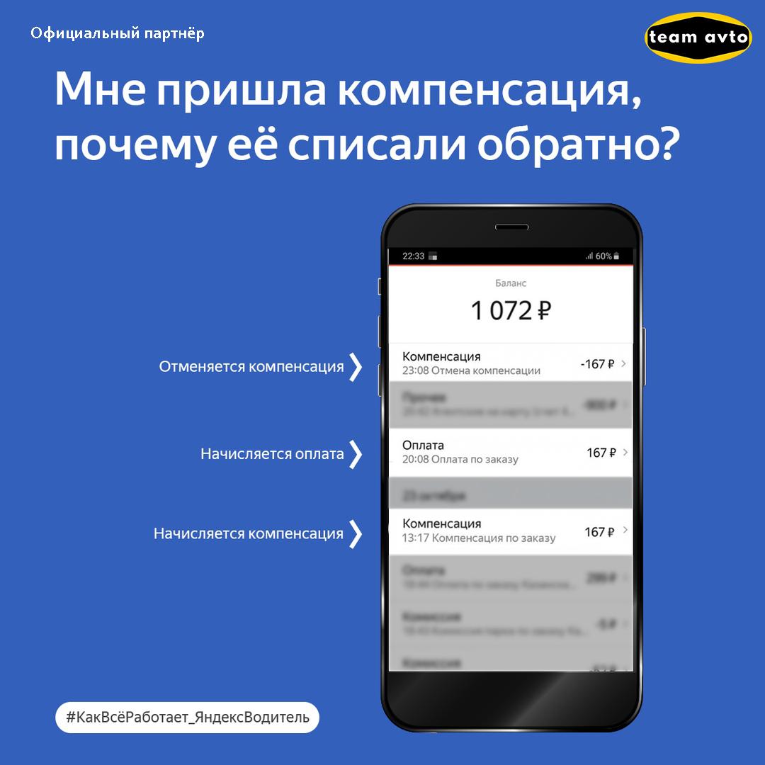 мне пришла компенсация яндекс такси, почему ее списали обратно - таксопарк teamavto.ru