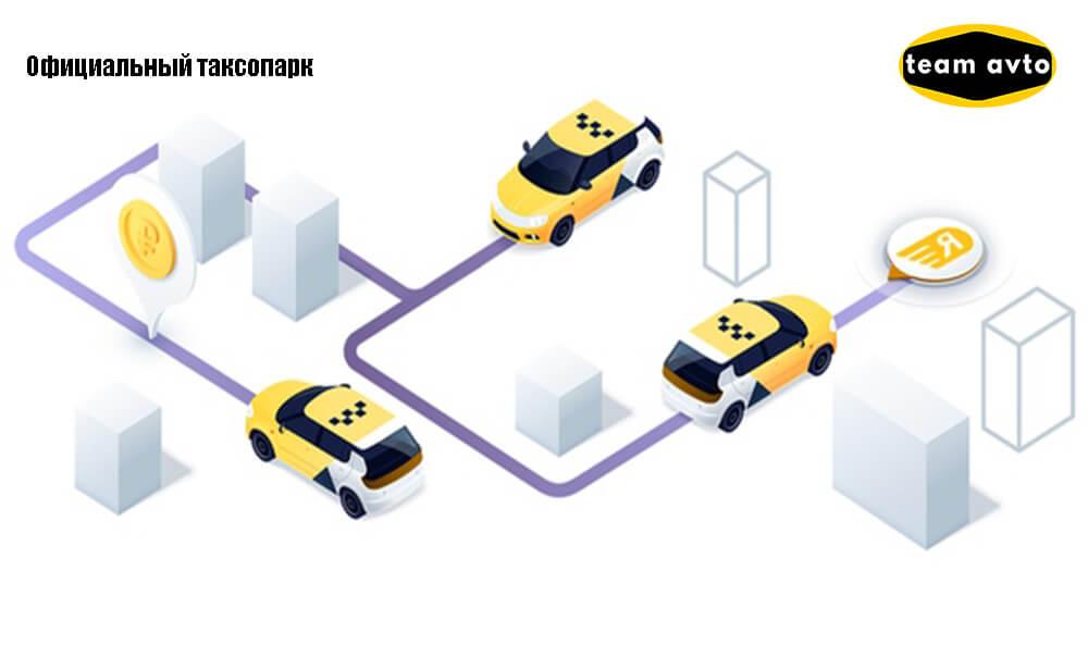 Как работают технологии безопасности поездок в Яндекс.Такси?